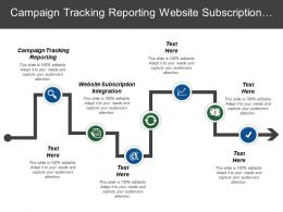 Campaign Tracking Reporting Website Subscription Integration Professional Emails