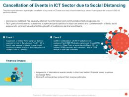 Cancellation Of Events In ICT Sector Due To Social Distancing Apple Ppt Powerpoint Presentation File Ideas