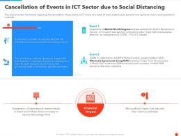 Cancellation Of Events In ICT Sector Due To Social Distancing Ppt Template
