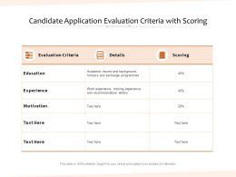 Candidate Application Evaluation Criteria With Scoring