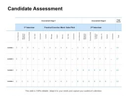 Candidate Assessment Ppt Powerpoint Presentation Portfolio Background Image