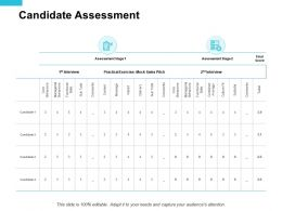 Candidate Assessment Table Ppt Powerpoint Presentation Pictures Maker