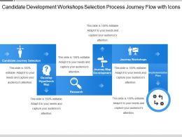 Candidate Development Workshops Selection Process Journey Flow With Icons