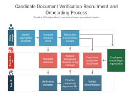 Candidate Document Verification Recruitment And Onboarding Process