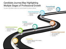 Candidate Journey Map Highlighting Multiple Stages Of Professional Growth