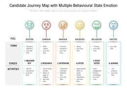 Candidate Journey Map With Multiple Behavioural State Emotion