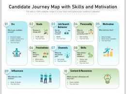 Candidate Journey Map With Skills And Motivation