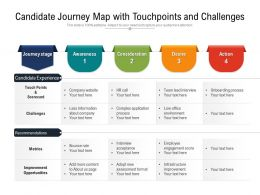 Candidate Journey Map With Touchpoints And Challenges