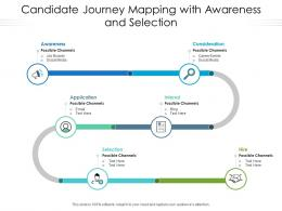 Candidate Journey Mapping With Awareness And Selection