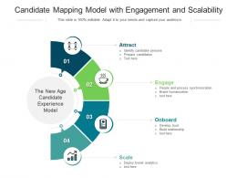 Candidate Mapping Model With Engagement And Scalability