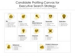 Candidate Profiling Canvas For Executive Search Strategy