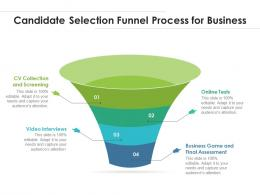 Candidate Selection Funnel Process For Business