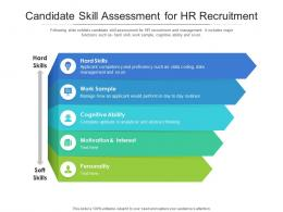 Candidate Skill Assessment For HR Recruitment