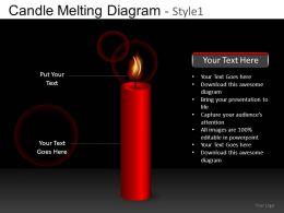 candle_melting_diagram_1_powerpoint_presentation_slides_db_Slide02
