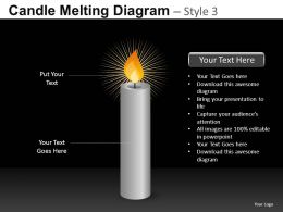 Candle Melting Diagram 3 Powerpoint Presentation Slides DB