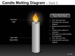 candle_melting_diagram_3_powerpoint_presentation_slides_db_Slide02
