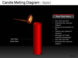 Candle Melting Diagram Style 1 Powerpoint Presentation Slides