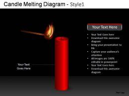 candle_melting_diagram_style_1_powerpoint_presentation_slides_Slide01