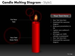 Candle Melting Diagram Style 1 ppt 08 14