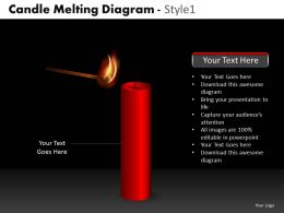 Candle Melting Diagram Style 1 ppt 1 07