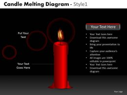 Candle Melting Diagram Style 1 ppt 3 09