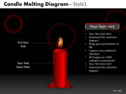 Candle Melting Diagram Style 1 ppt 4 10