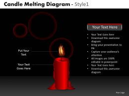 Candle Melting Diagram Style 1 ppt 5 11
