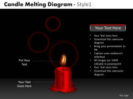 Candle Melting Diagram Style 1 ppt 6 12