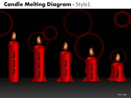 Candle Melting Diagram Style 1 ppt 7 13