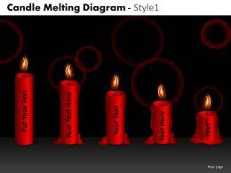 candle_melting_diagram_style_1_ppt_7_13_Slide01
