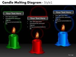 Candle Melting Diagram Style 1 ppt 8 15