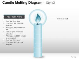 Candle Melting Diagram Style 2 Powerpoint Presentation Slides