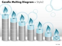 Candle Melting Diagram Style 2 ppt 10 16