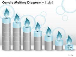 candle_melting_diagram_style_2_ppt_10_16_Slide01