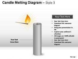 candle_melting_diagram_style_3_powerpoint_presentation_slides_Slide01