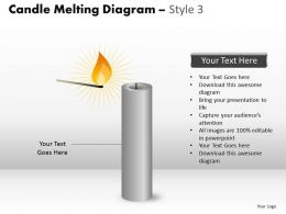 Candle Melting Diagram Style 3 ppt 1 17