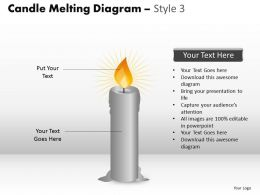 Candle Melting Diagram Style 3 ppt 3 19