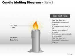 Candle Melting Diagram Style 3 ppt 4 20