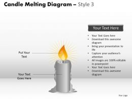 Candle Melting Diagram Style 3 ppt 5 21