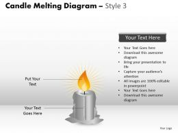 Candle Melting Diagram Style 3 ppt 6 22