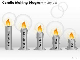 Candle Melting Diagram Style 3 ppt 7 23