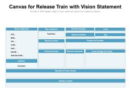 Canvas For Release Train With Vision Statement