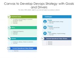 Canvas To Develop Devops Strategy With Goals And Drivers