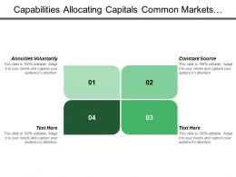 Capabilities Allocating Capitals Common Markets Base Product Category