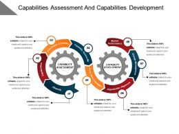 Capabilities Assessment And Capabilities Development Ppt Slide