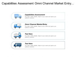 Capabilities Assessment Omni Channel Market Entry International Development
