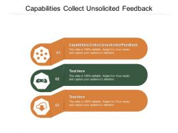 Capabilities Collect Unsolicited Feedback Ppt Powerpoint Presentation Gallery Shapes Cpb