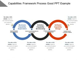 Capabilities Framework Process Good Ppt Example