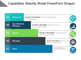 Capabilities Maturity Model Powerpoint Shapes