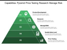 Capabilities Pyramid Price Testing Research Manage Risk